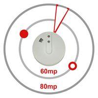 Senzor de fum cu functionare independenta PNI A022C 2