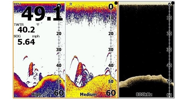 Cel  mai bun sonar de pescuit - abcTop.ro 1